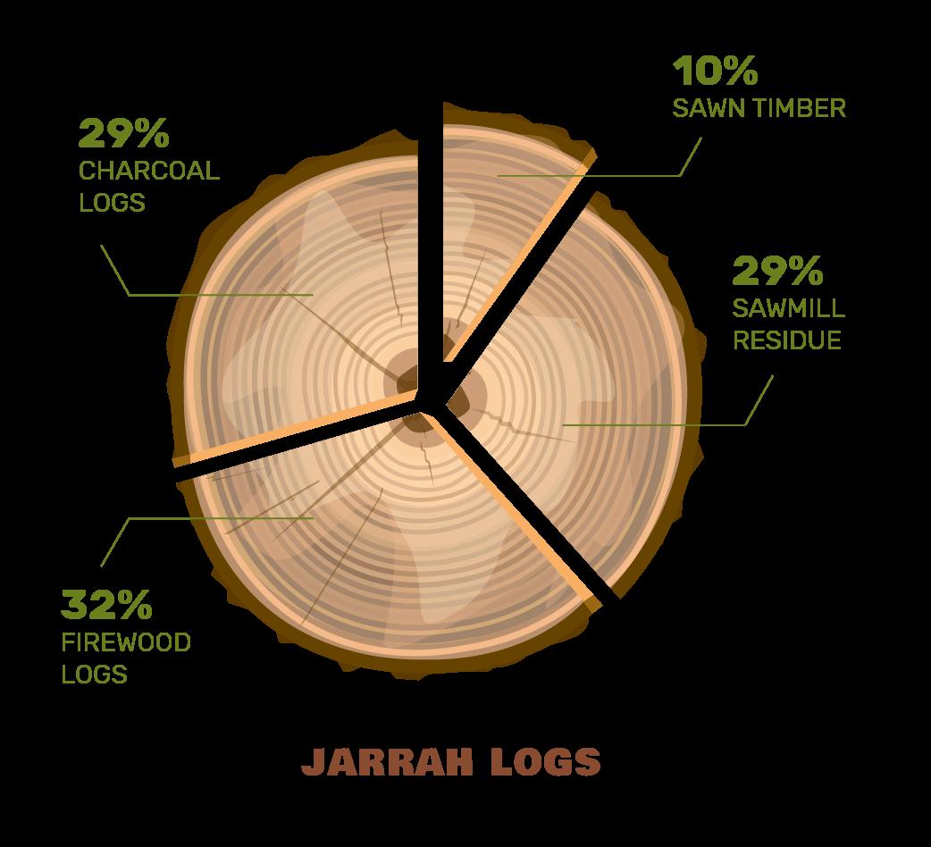 jarrah-logs-01